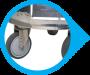 Locakable Castor Wheels