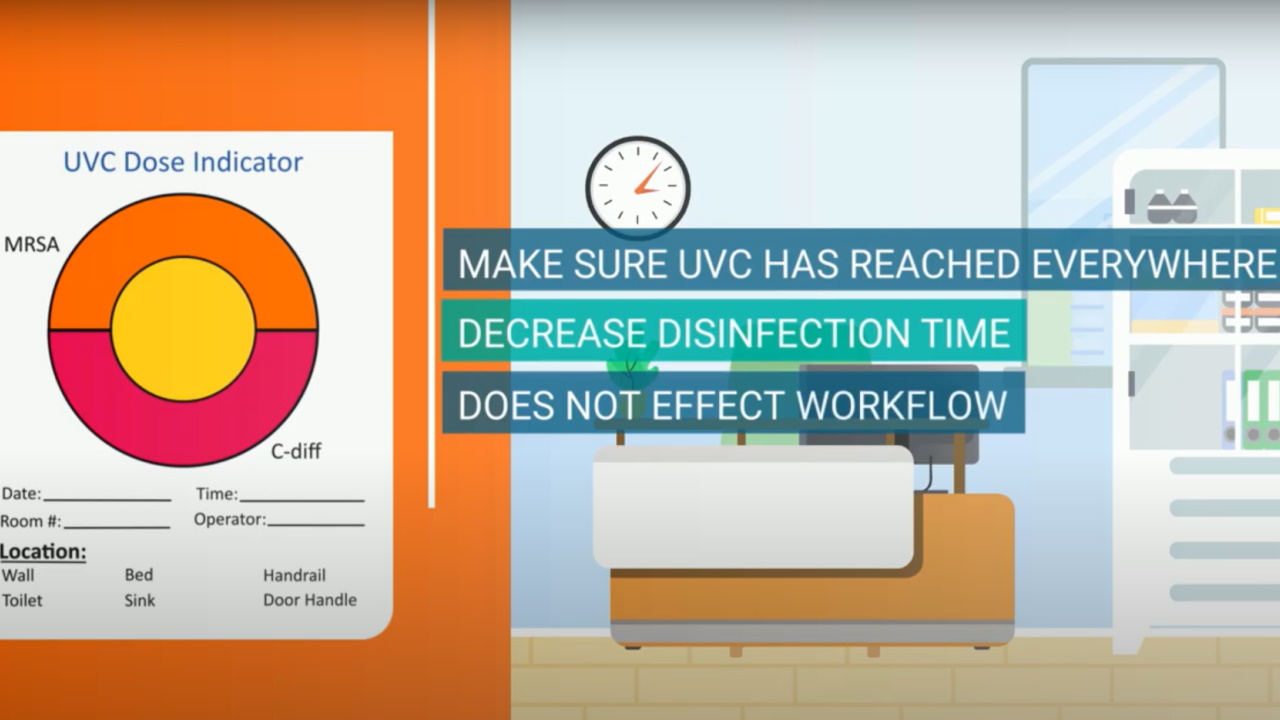 Introduction to Chemical UVC Dosimeters