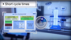 Reducing cross contamination using UVC disinfection machines